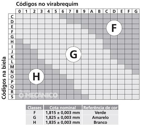 tabela-casquilhos-biela-1