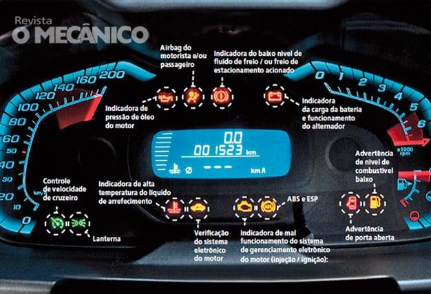 Revista O Mec 226 Nico Sinal De Problema Revista O Mec 226 Nico