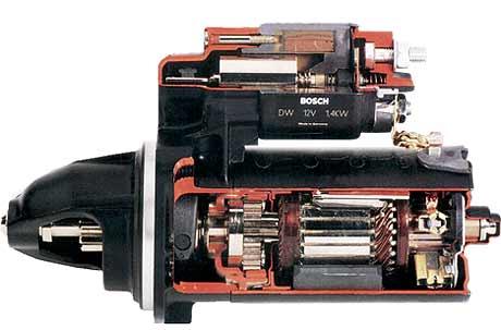 Manutenção do motor de partida