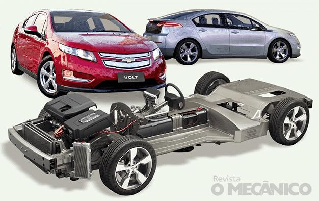 Chevrolet Volt: a mecânica do futuro