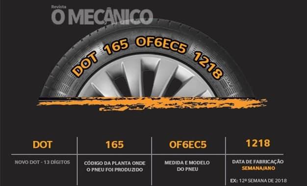 Continental DOT pneu